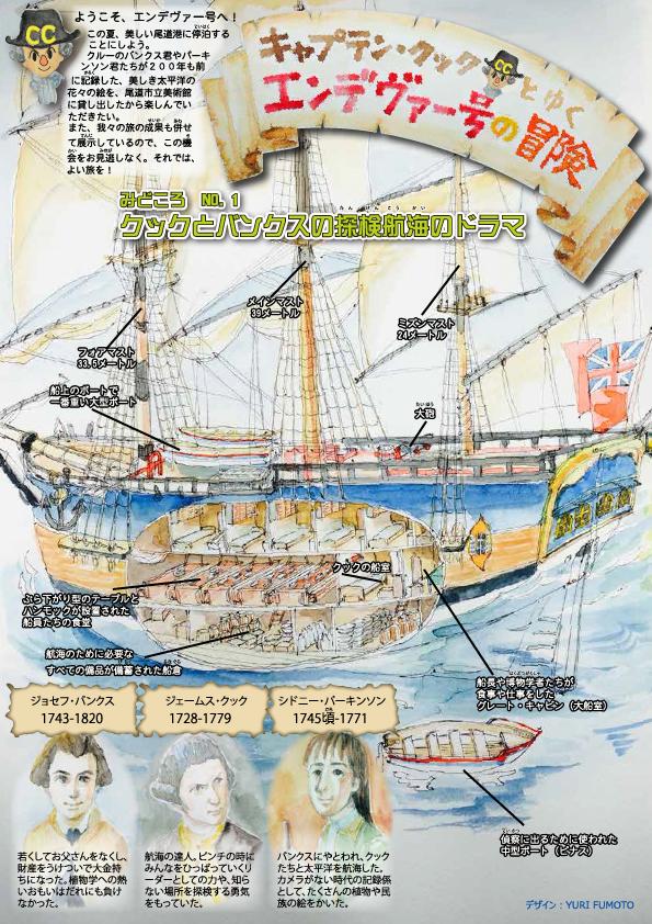 バンクス鑑賞資料(表の画像)